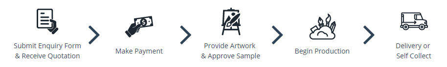 How-To-Order-Icon